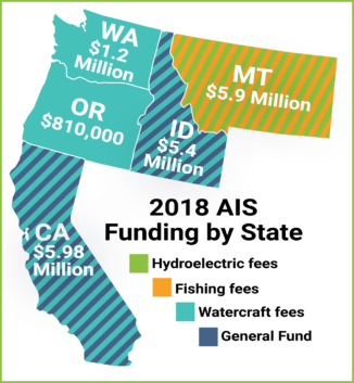 Funding for Aquatic Invasive Species by state