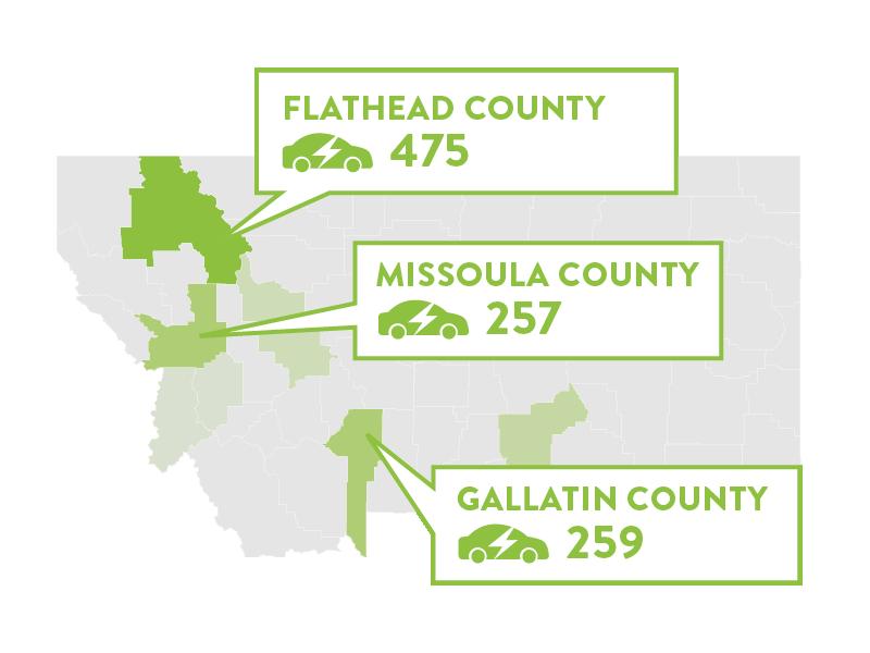 EV Map of Montana