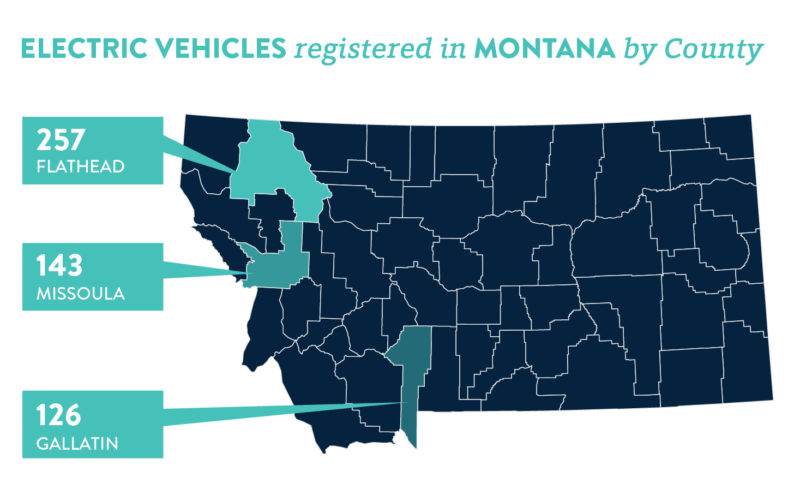 EV Saturation Map of Montana