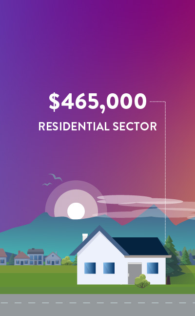 $465,000 in the Residential Sector (replacing heating systems, appliances, lights, windows, adding insulation and other weatherization measures for FEC residential members)