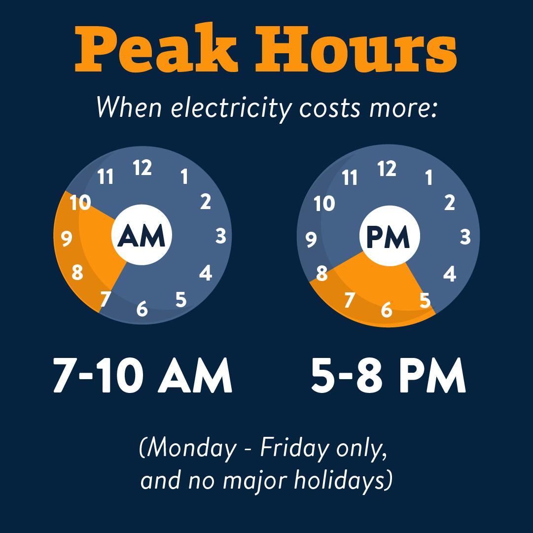 Peak Hours