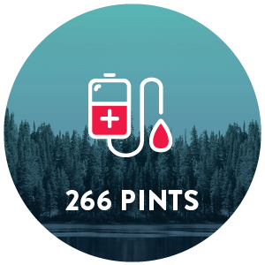 266 pints of blood