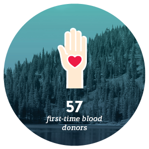 57 first-time blood donors