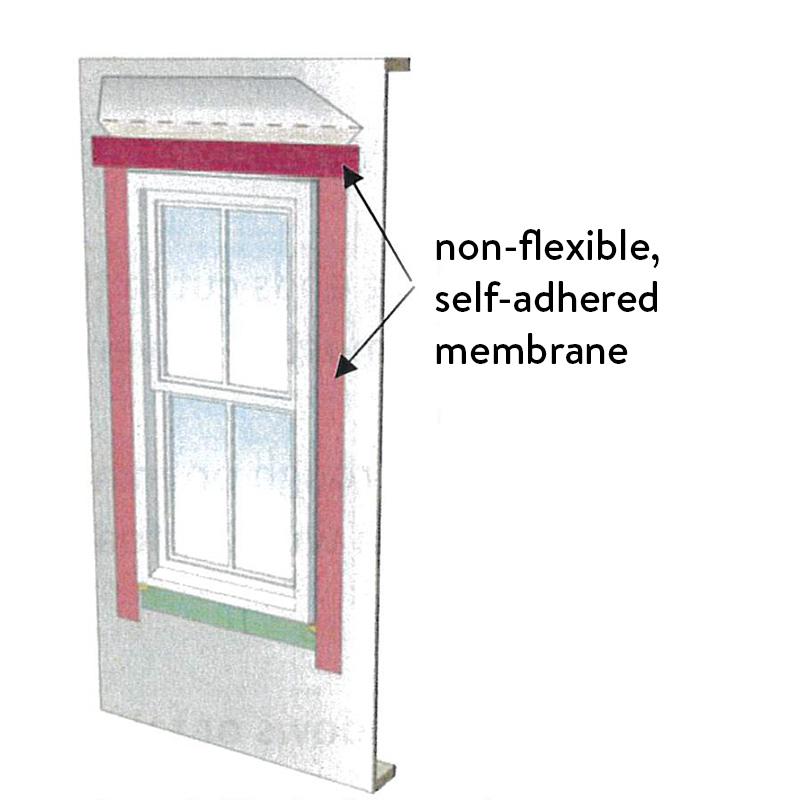 Window diagram showing non-flexible, self-adhered membrane